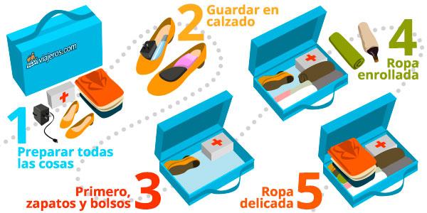 Guardar calzado en una maleta o bolso