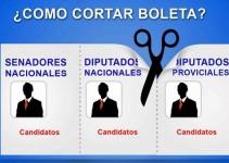 Cortar boleta en las elecciones