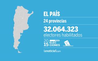 Elecciones generales Argentina 2015