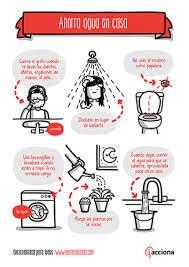 Ahorrá agua y vas a ayudar a muchas personas